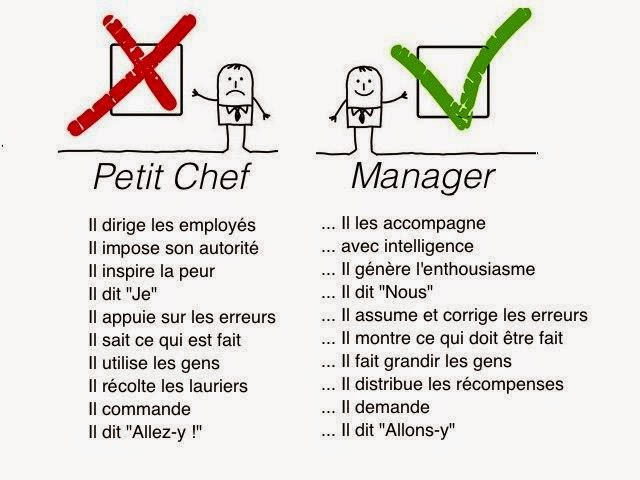Leadership, Management, Recrutement et Sanctions.