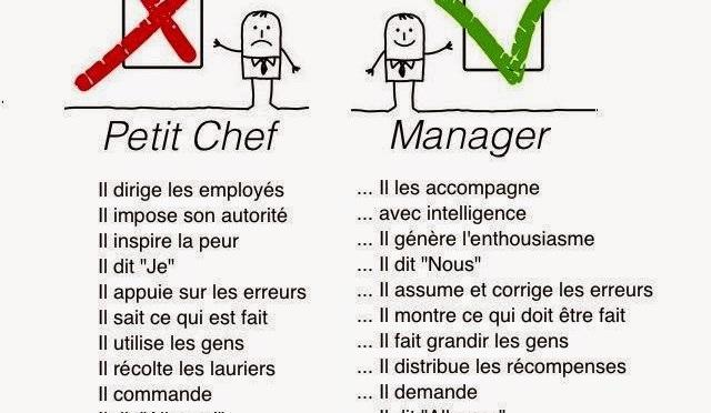Leadership, Management, Recrutement et Sanctions.